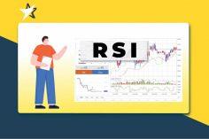 RSI là gì ?