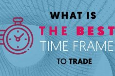Time Frame là gì